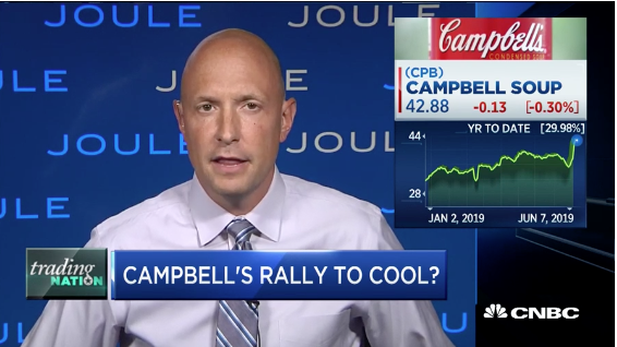 Campbell Soup's Rally – CNBC