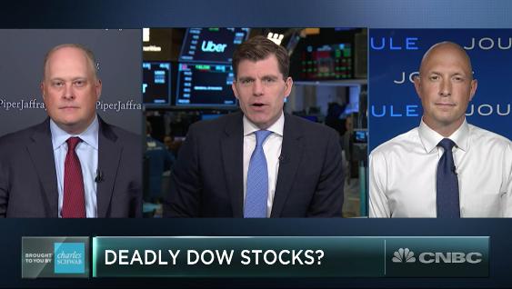 Noteworthy DOW Stocks – CNBC