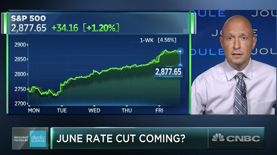 The FED's Next Move – CNBC