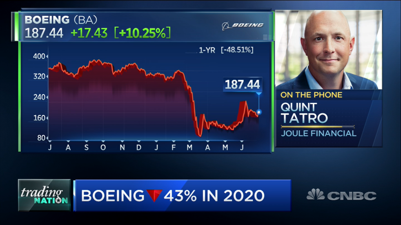 Is Boeing Done Going Down?